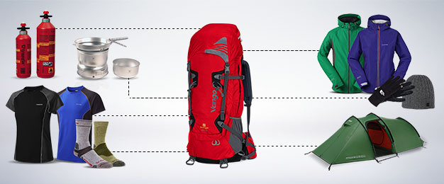 Clothing and gear for DofE expedition